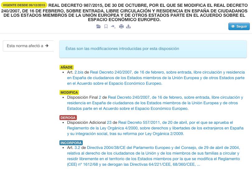 Análisis Real Decreto 987:2015